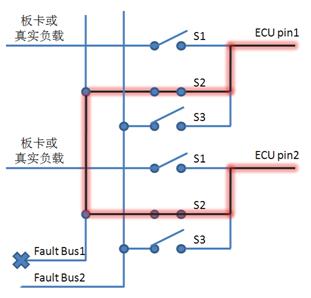 信号短接故障状态原理图